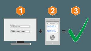 2faz-300x168 7 tipp, hogy elkerüld a weboldalad feltörését